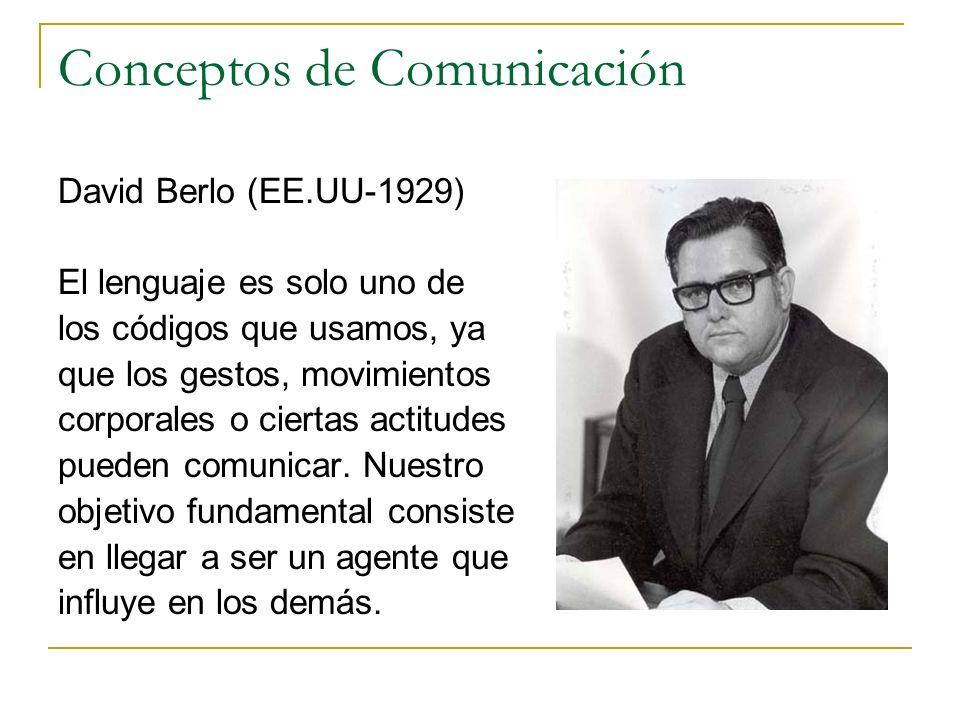 Conceptos de Comunicación
