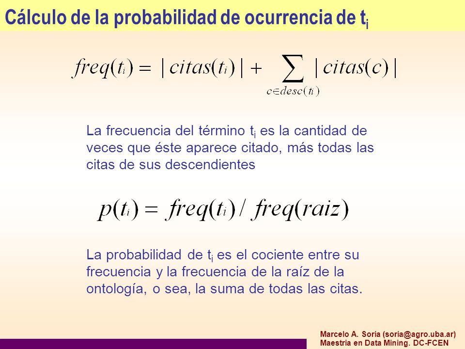 Cálculo de la probabilidad de ocurrencia de ti