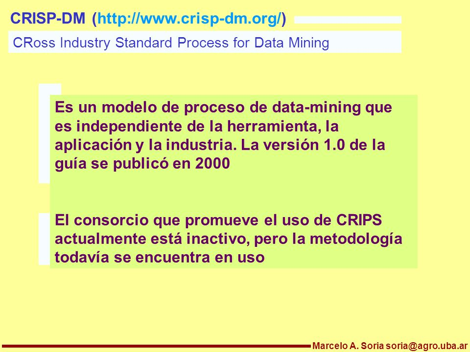 CRISP-DM (http://www.crisp-dm.org/)