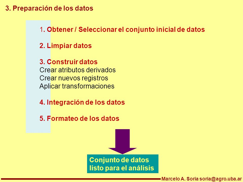 3. Preparación de los datos