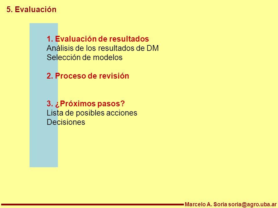 1. Evaluación de resultados Análisis de los resultados de DM