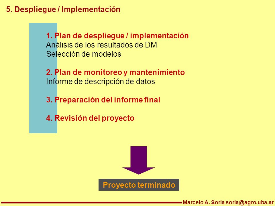 5. Despliegue / Implementación