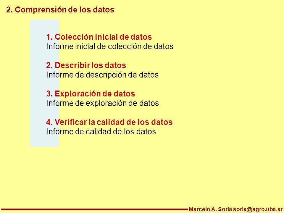 2. Comprensión de los datos