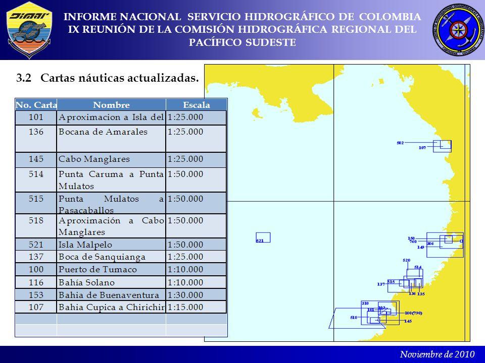 3.2 Cartas náuticas actualizadas.