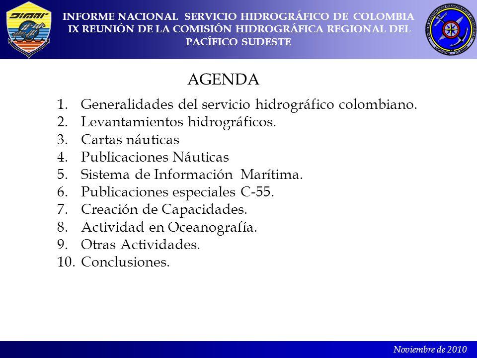 AGENDA Generalidades del servicio hidrográfico colombiano.