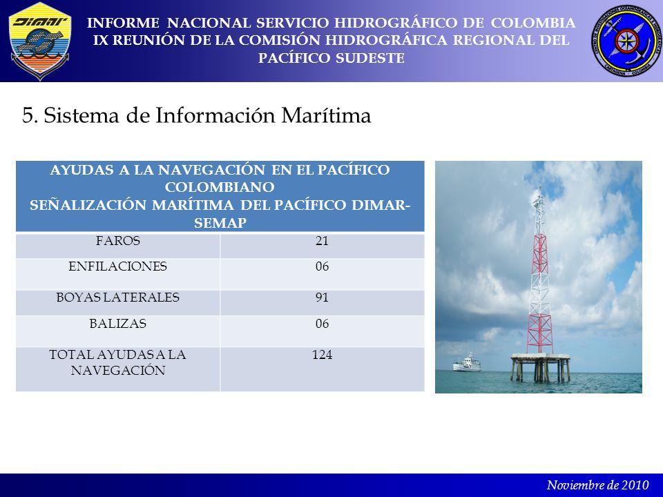5. Sistema de Información Marítima