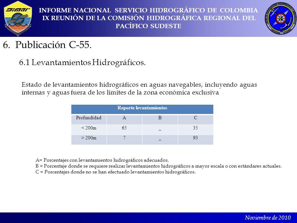 6. Publicación C-55. 6.1 Levantamientos Hidrográficos.