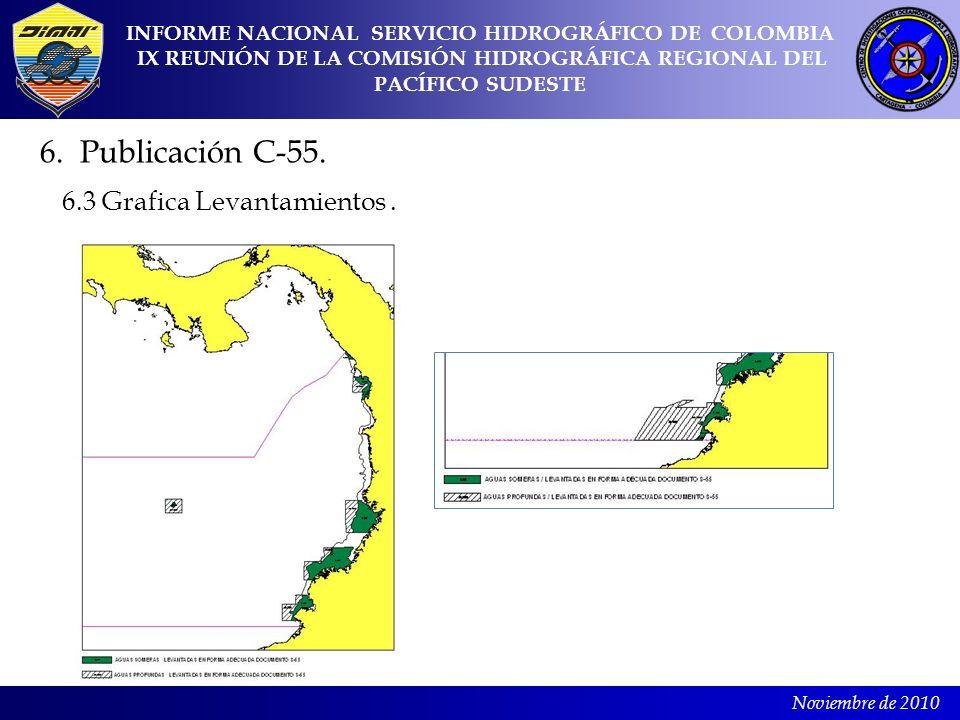 6. Publicación C-55. 6.3 Grafica Levantamientos .