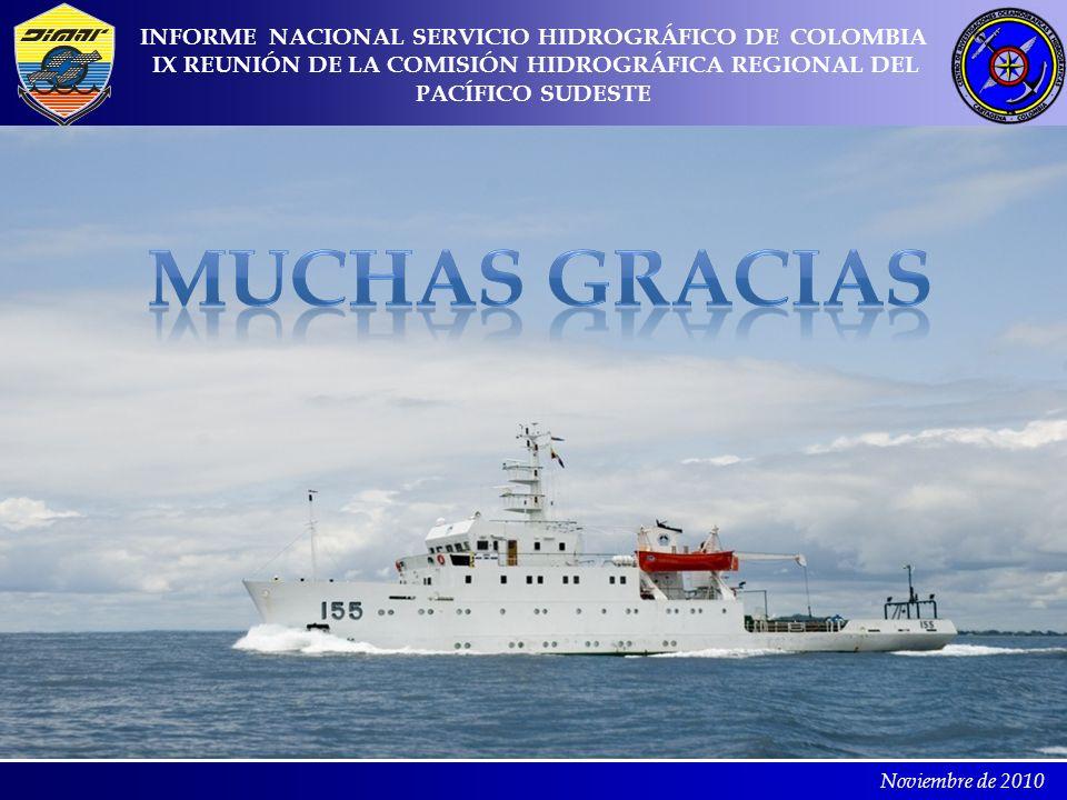 Muchas gracias INFORME NACIONAL SERVICIO HIDROGRÁFICO DE COLOMBIA
