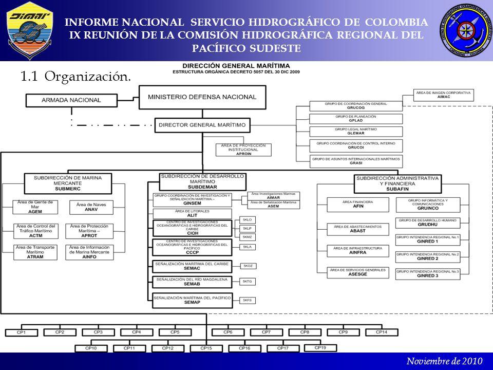 1.1 Organización. INFORME NACIONAL SERVICIO HIDROGRÁFICO DE COLOMBIA
