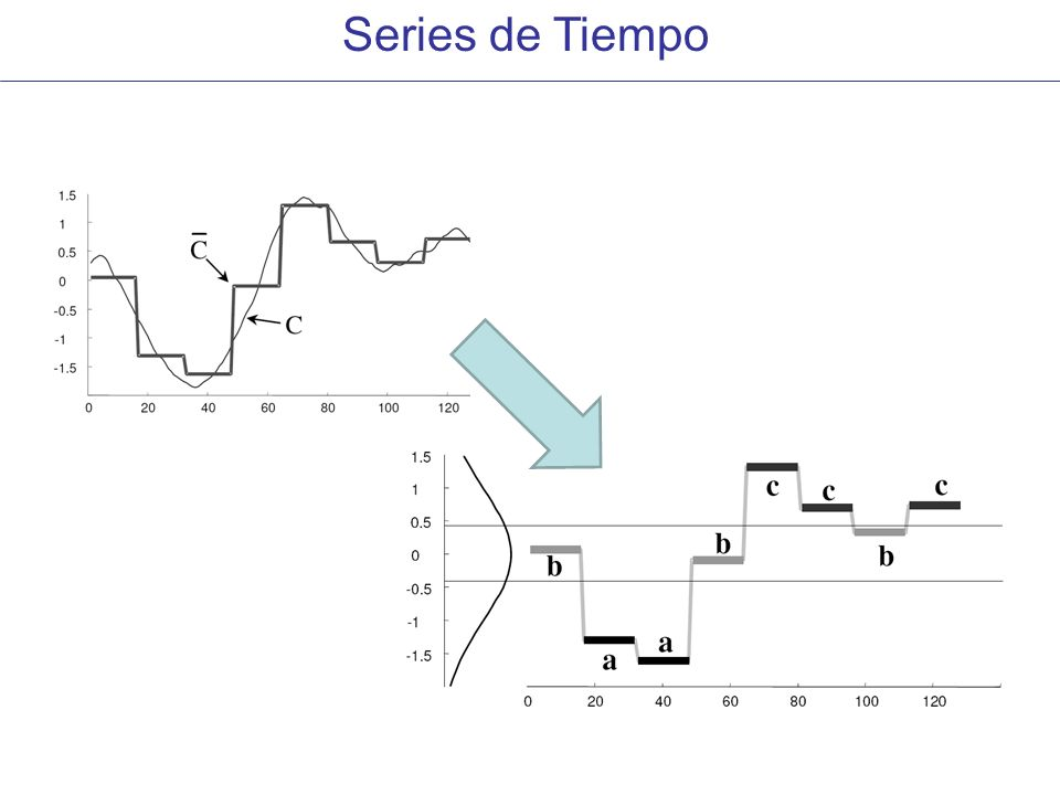 Series de Tiempo