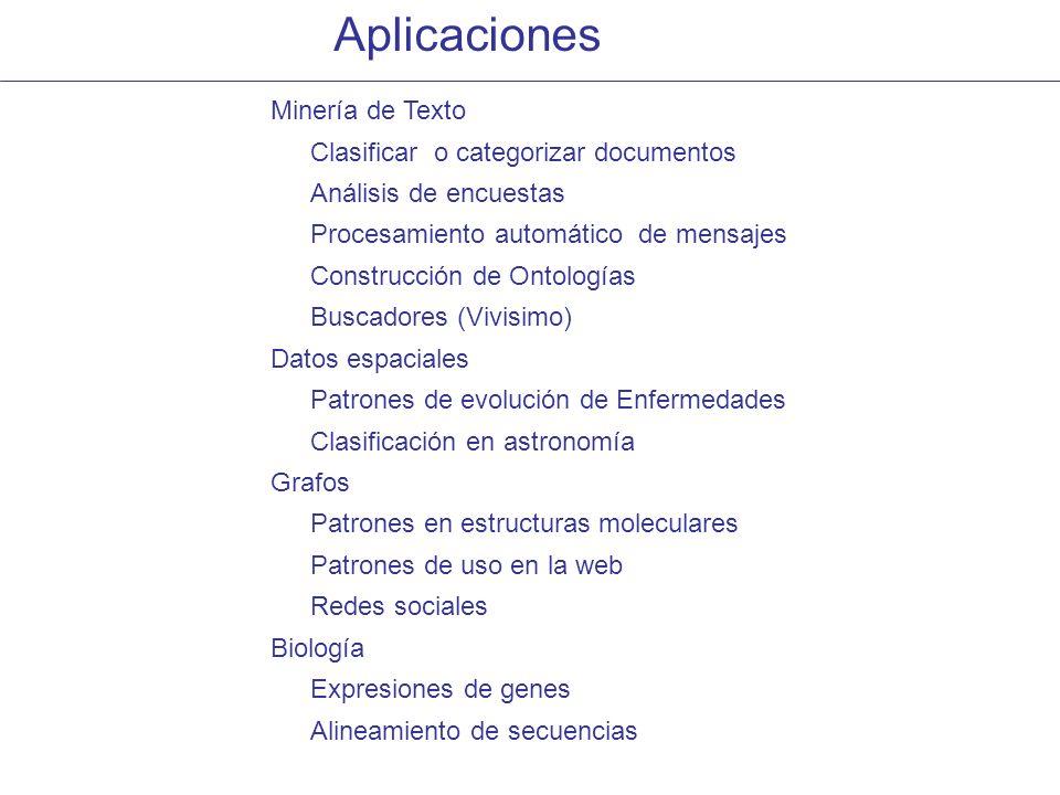 Aplicaciones Minería de Texto Clasificar o categorizar documentos