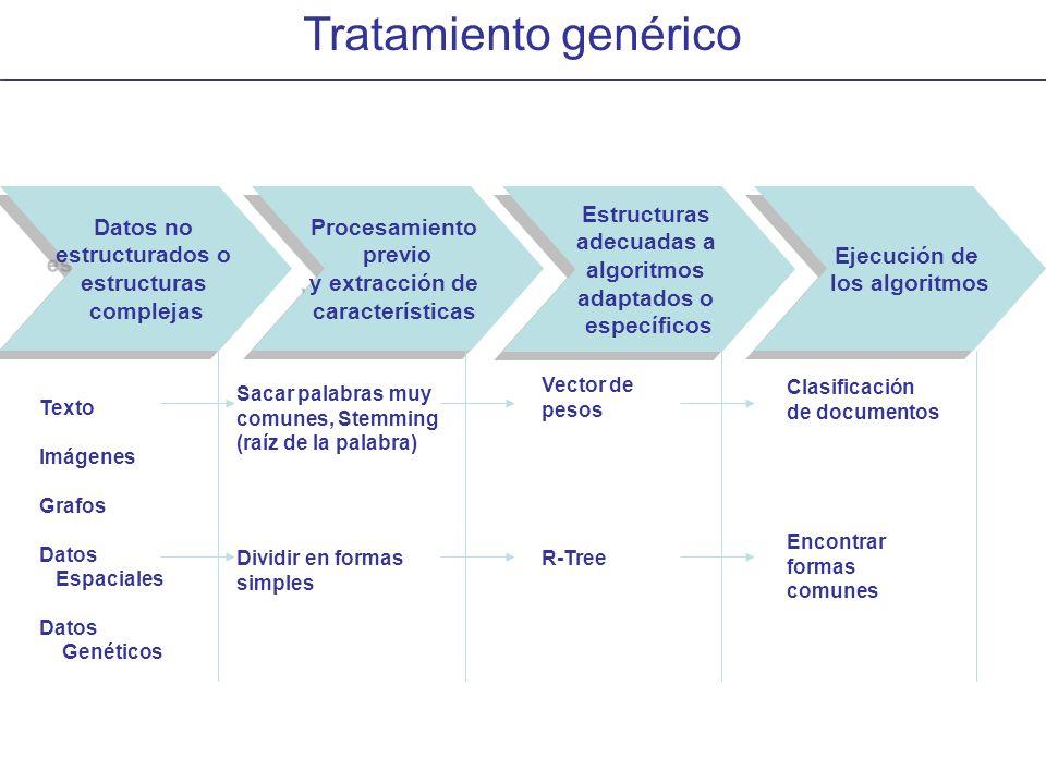 Tratamiento genérico Datos no estructurados o estructuras complejas