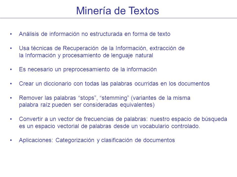 Minería de Textos Análisis de información no estructurada en forma de texto. Usa técnicas de Recuperación de la Información, extracción de.