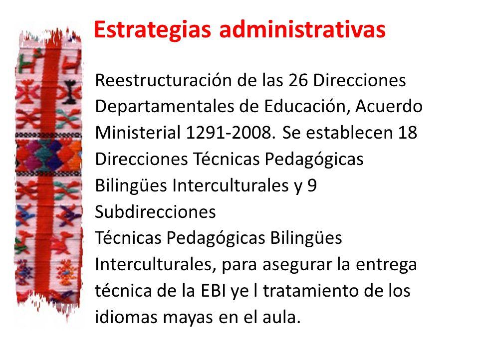 Estrategias administrativas