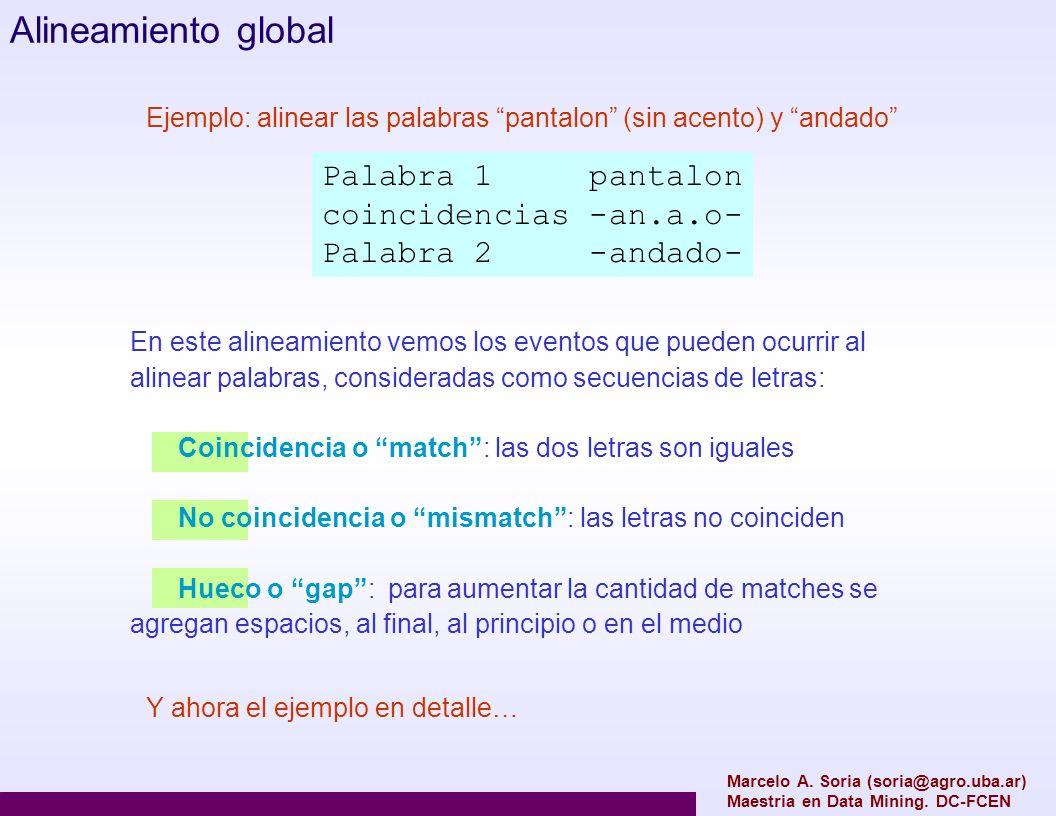 Alineamiento global Palabra 1 pantalon coincidencias -an.a.o-