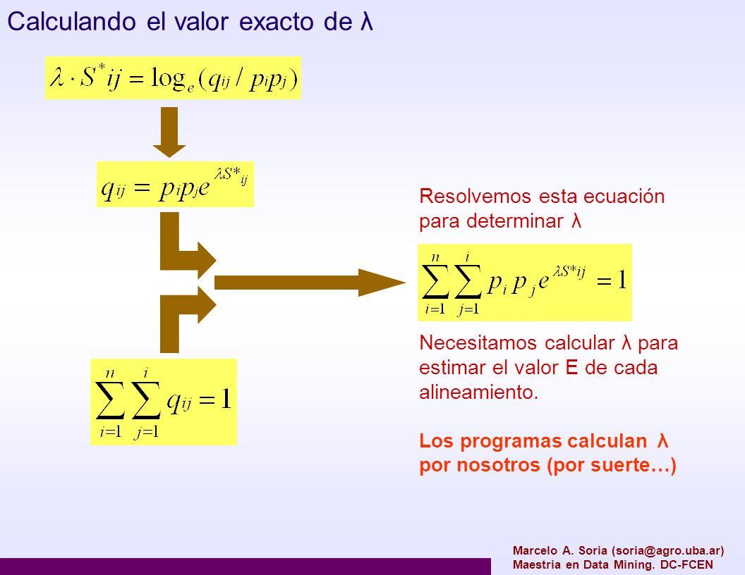 Calculando el valor exacto de λ