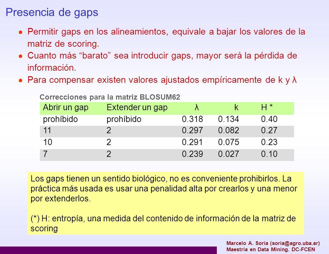 Presencia de gaps Permitir gaps en los alineamientos, equivale a bajar los valores de la matriz de scoring.