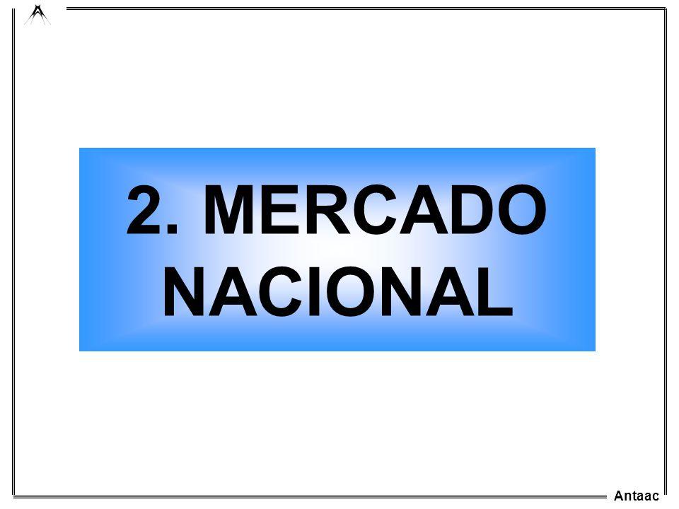 2. MERCADO NACIONAL