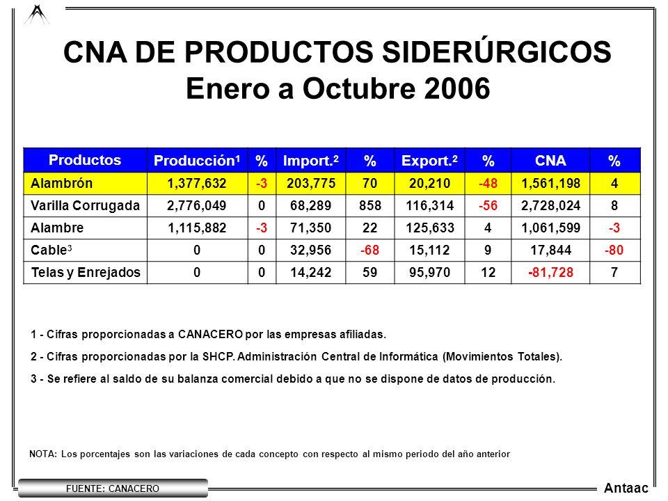 CNA DE PRODUCTOS SIDERÚRGICOS Enero a Octubre 2006
