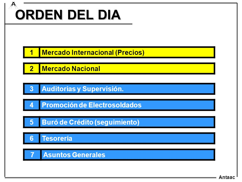 ORDEN DEL DIA 1 Mercado Internacional (Precios) 2 Mercado Nacional 3