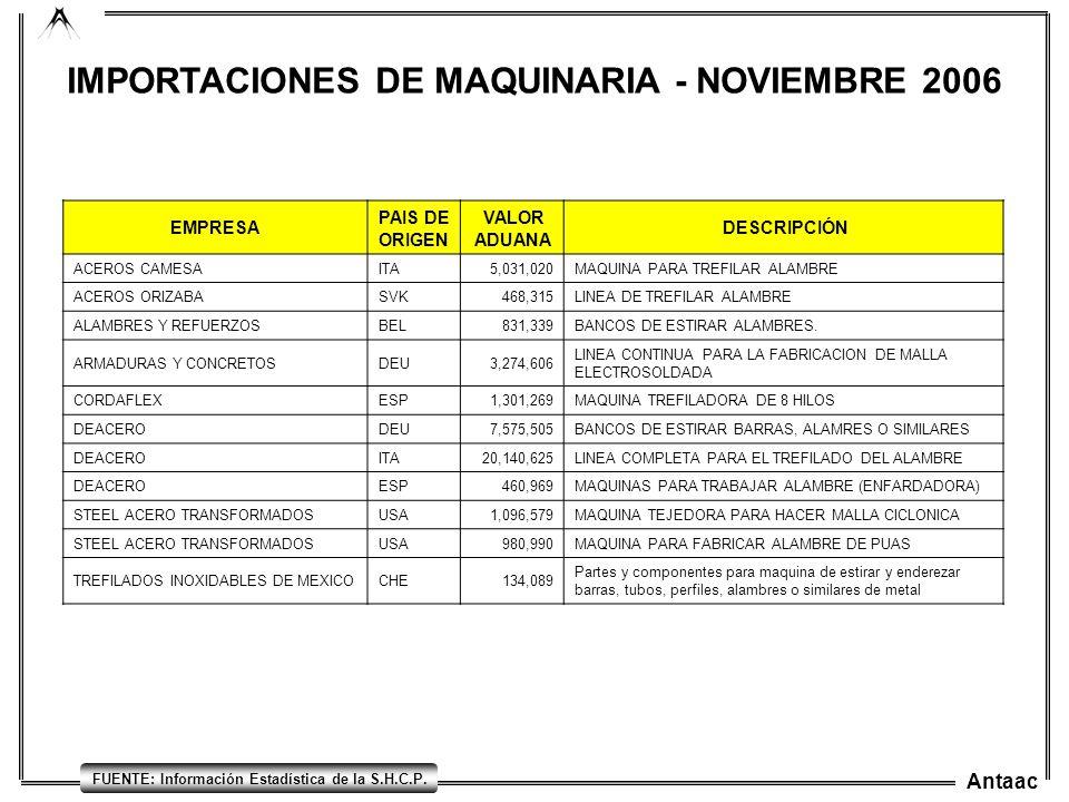 IMPORTACIONES DE MAQUINARIA - NOVIEMBRE 2006