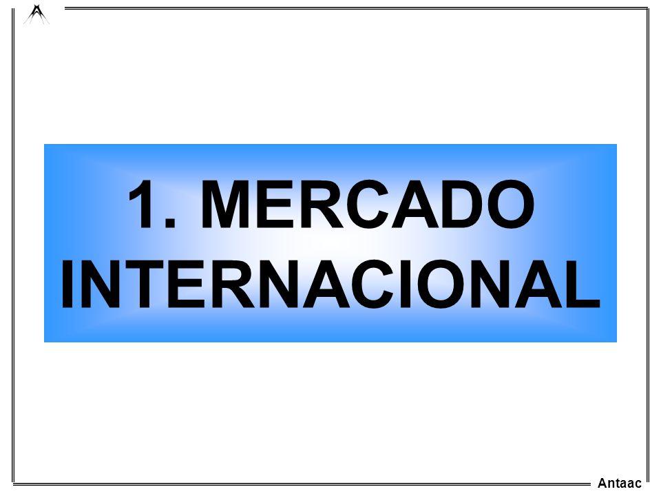 1. MERCADO INTERNACIONAL