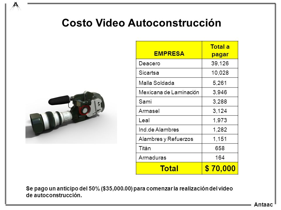 Costo Video Autoconstrucción
