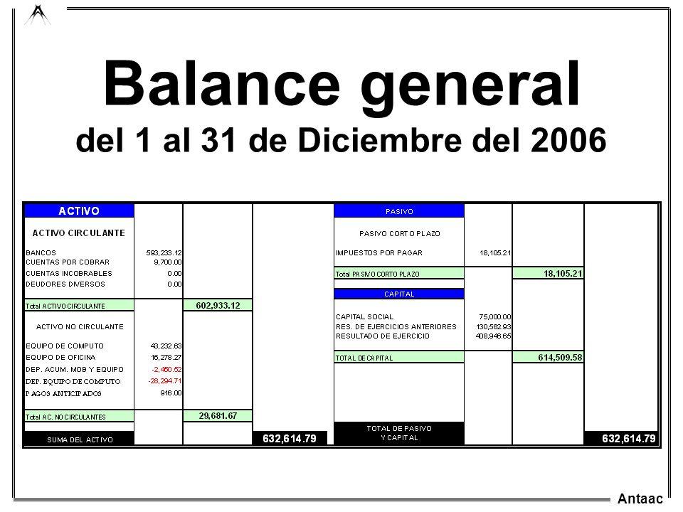 Balance general del 1 al 31 de Diciembre del 2006