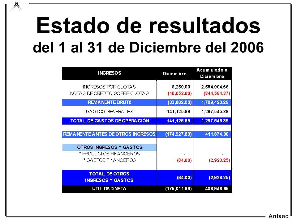Estado de resultados del 1 al 31 de Diciembre del 2006