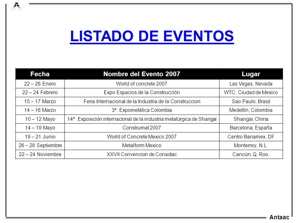 LISTADO DE EVENTOS Fecha Nombre del Evento 2007 Lugar 22 – 26 Enero
