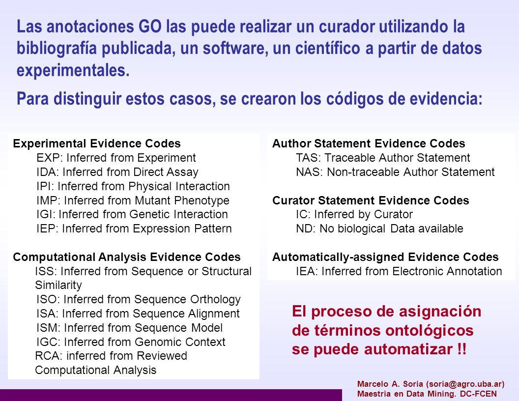 Para distinguir estos casos, se crearon los códigos de evidencia: