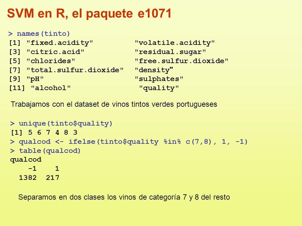 SVM en R, el paquete e1071 > names(tinto)