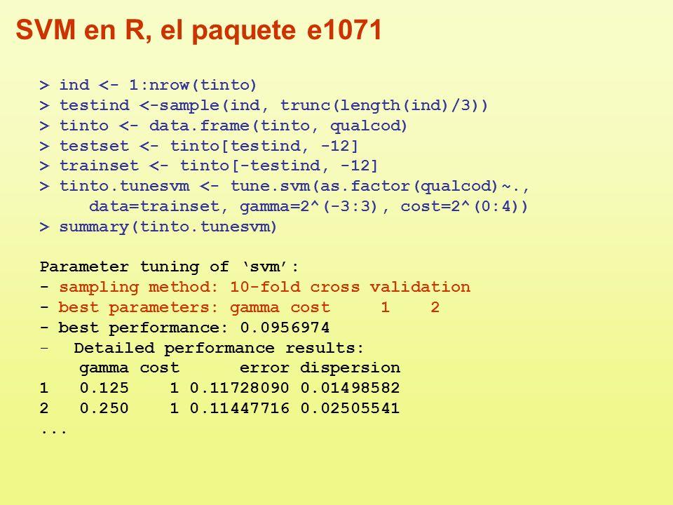 SVM en R, el paquete e1071 > ind <- 1:nrow(tinto)