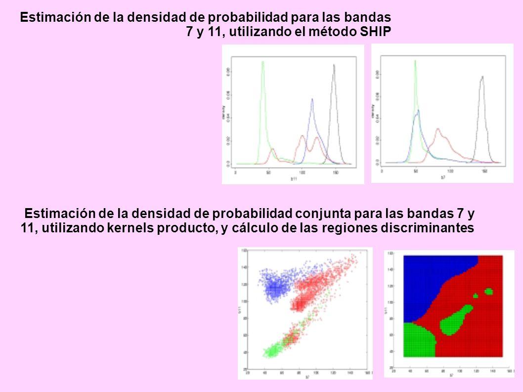 Estimación de la densidad de probabilidad para las bandas 7 y 11, utilizando el método SHIP
