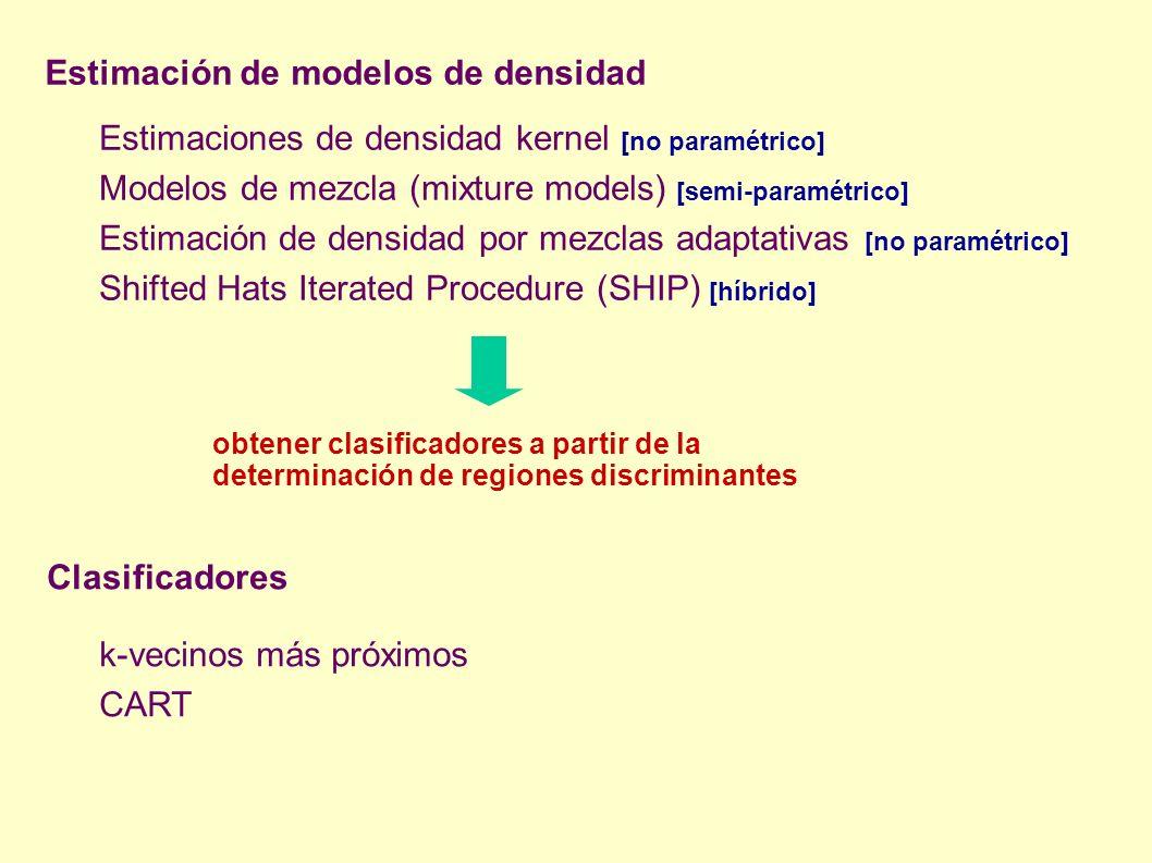 Estimación de modelos de densidad