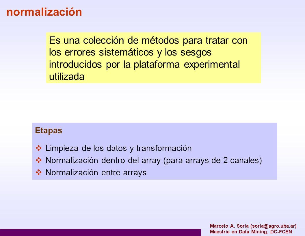 normalización Es una colección de métodos para tratar con los errores sistemáticos y los sesgos introducidos por la plataforma experimental utilizada.