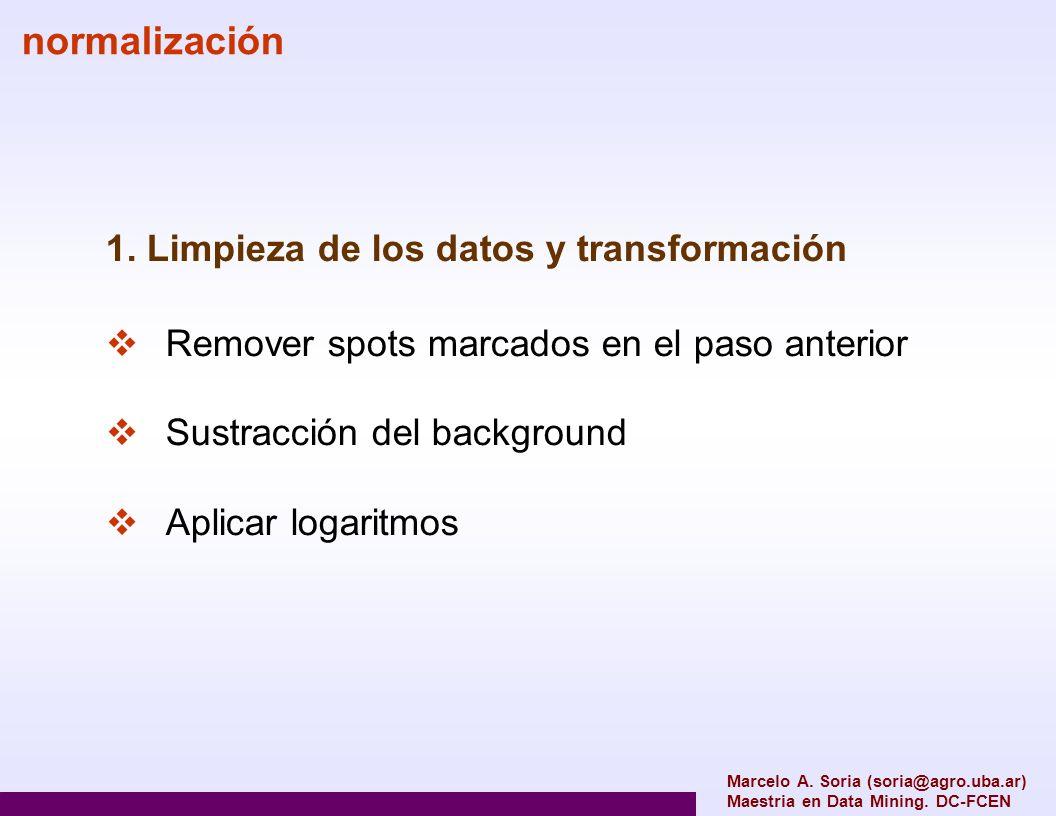 normalización 1. Limpieza de los datos y transformación