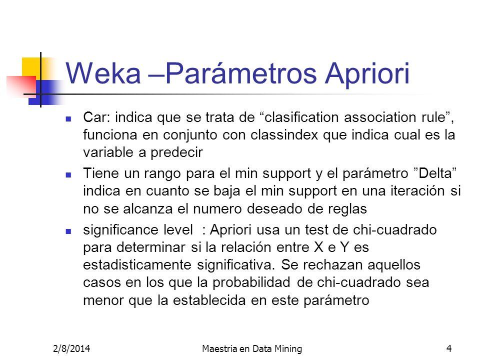 Weka –Parámetros Apriori