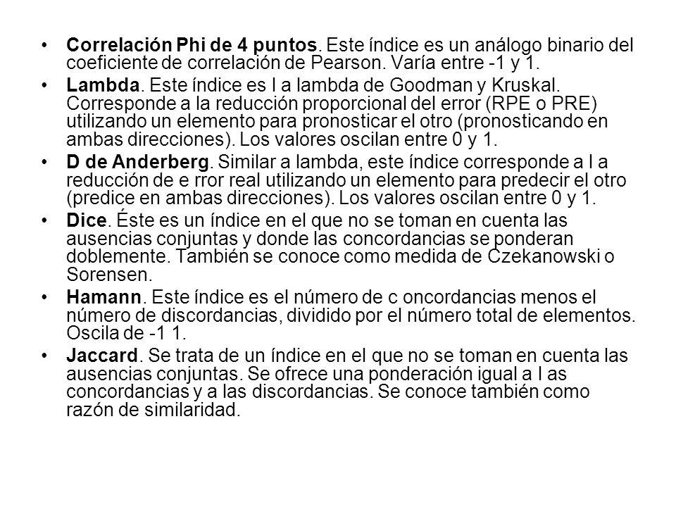 Correlación Phi de 4 puntos