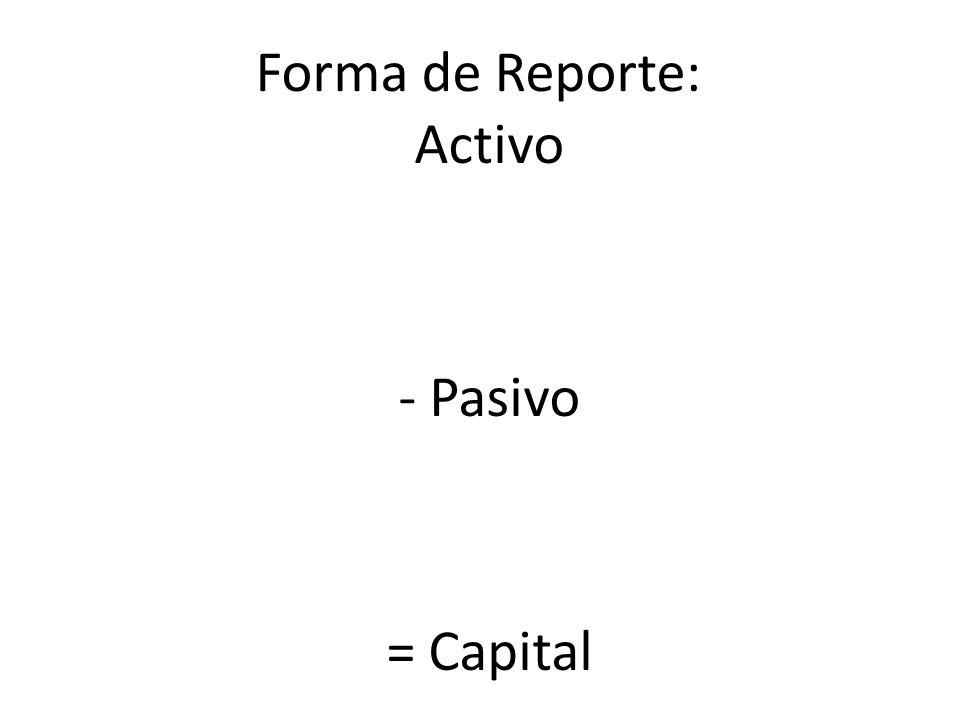 Activo - Pasivo = Capital