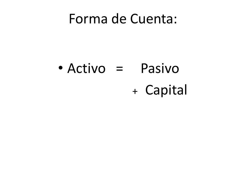 Forma de Cuenta: Activo = Pasivo + Capital