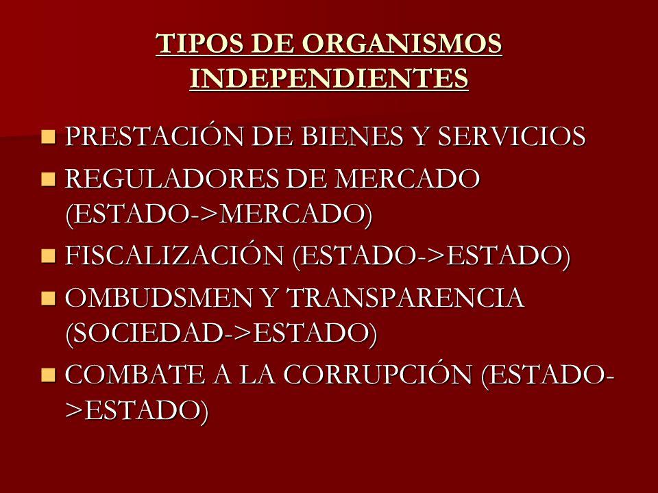 TIPOS DE ORGANISMOS INDEPENDIENTES