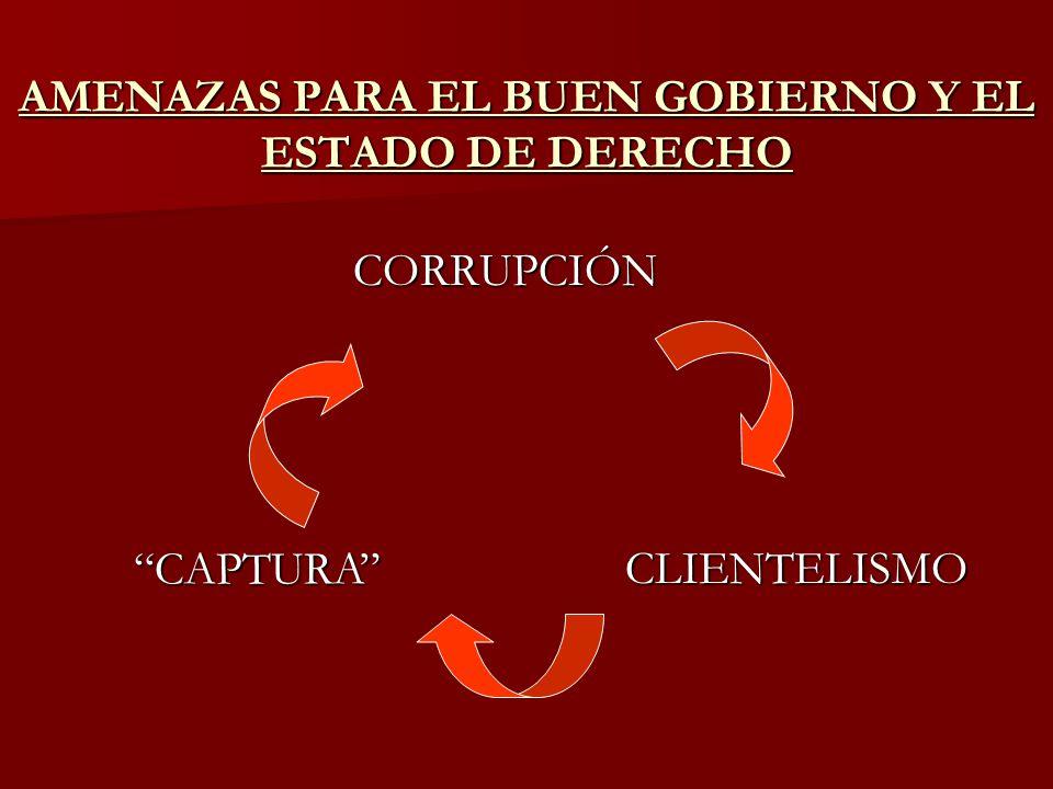 AMENAZAS PARA EL BUEN GOBIERNO Y EL ESTADO DE DERECHO