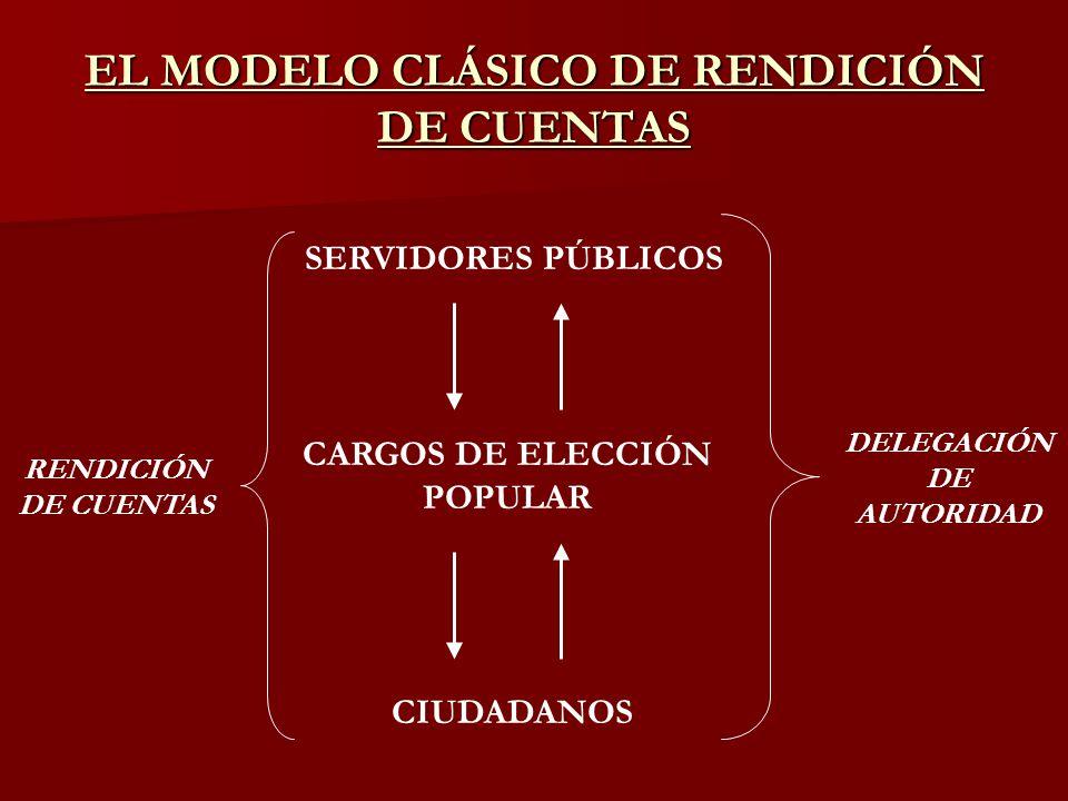 EL MODELO CLÁSICO DE RENDICIÓN DE CUENTAS