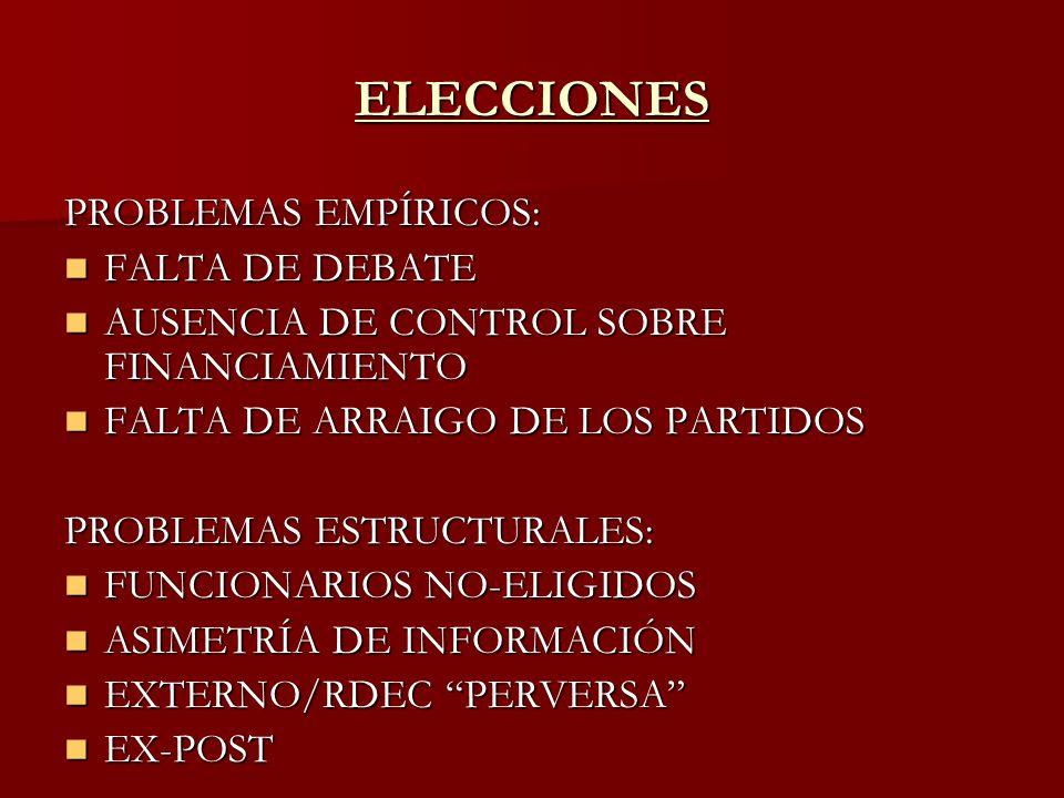 ELECCIONES PROBLEMAS EMPÍRICOS: FALTA DE DEBATE