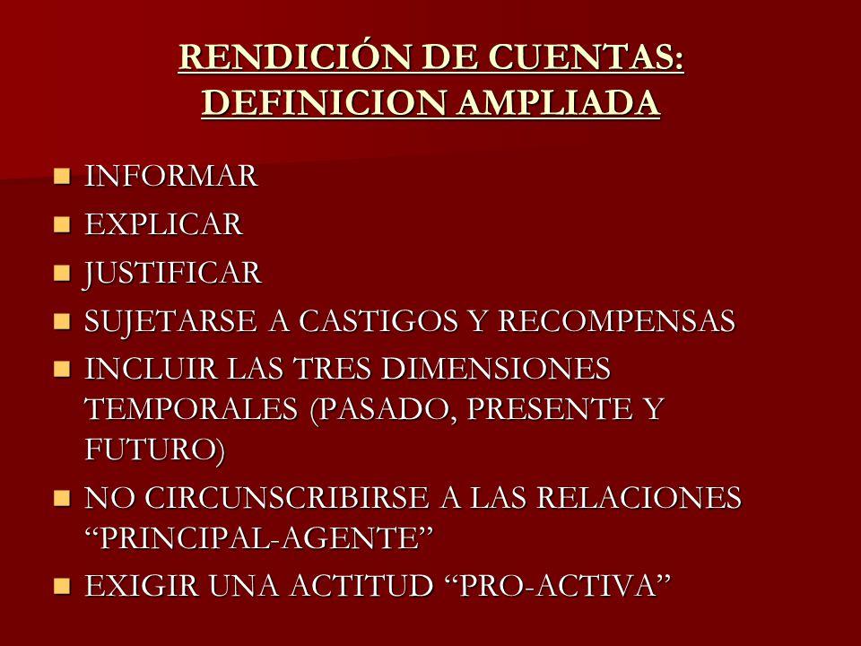RENDICIÓN DE CUENTAS: DEFINICION AMPLIADA