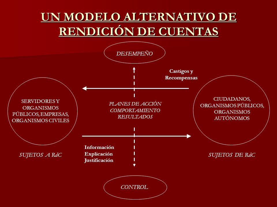 UN MODELO ALTERNATIVO DE RENDICIÓN DE CUENTAS