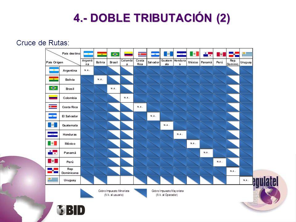 4.- DOBLE TRIBUTACIÓN (2) Cruce de Rutas: