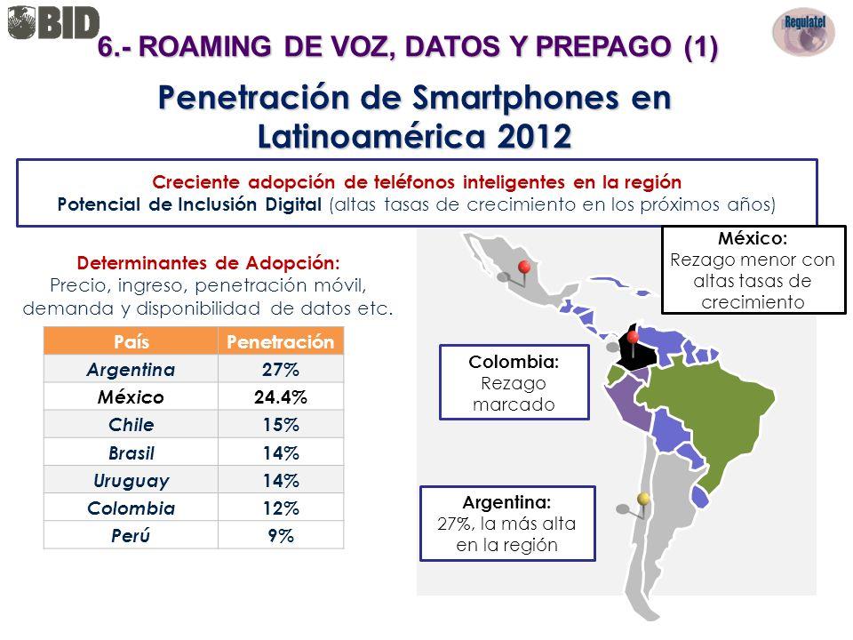Penetración de Smartphones en Latinoamérica 2012